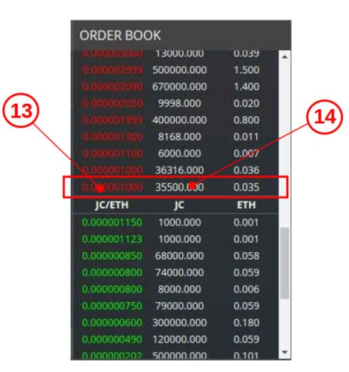 Etherdelta Order Book